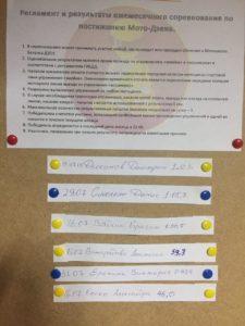 Результаты соревнования в Мотошколе Дзен. Июль.